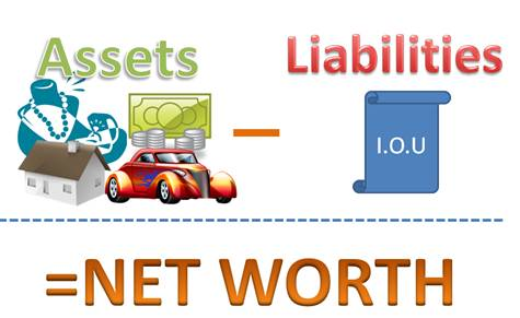 asset-and-liabilities