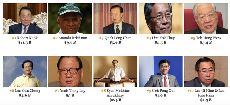 richest-man-in-malaysia-2015