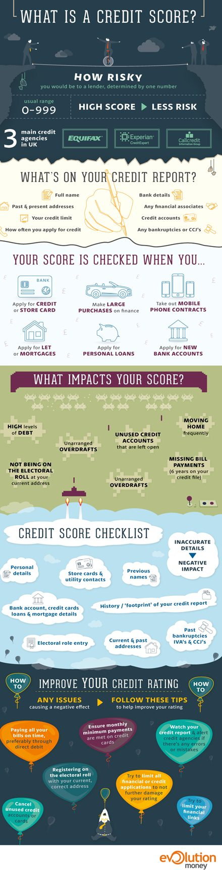 Credit-score-infographic-final