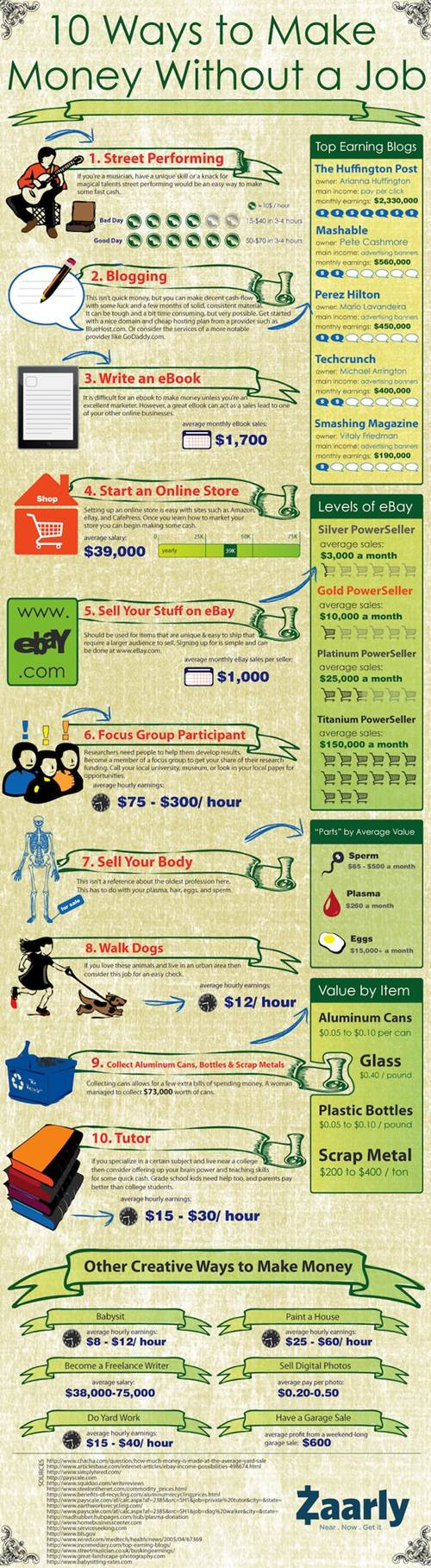 10-Ways-to-Make-Money-Without-a-Job